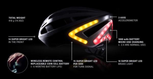 Lumos_Kickstarter_Helmet_Light_08-e1436978802193-600x310